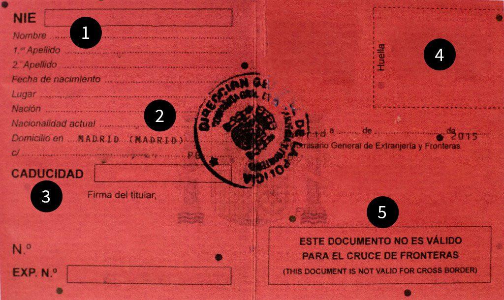 Tarjeta roja de refugiado